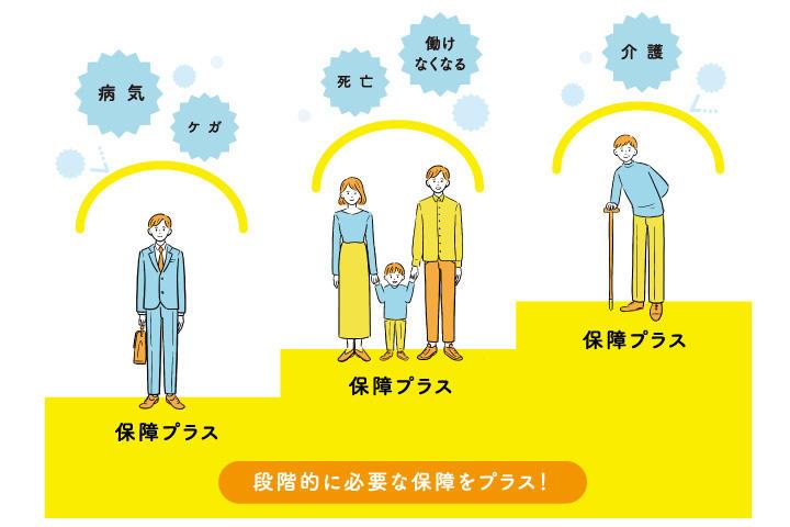 column10_hokenannai_02.jpg